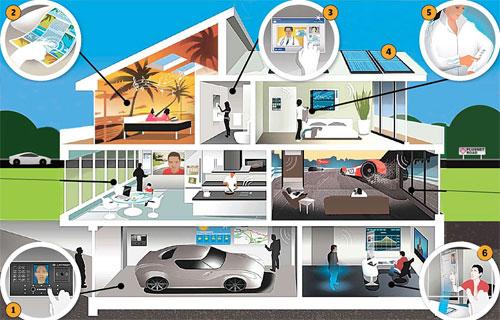 Hệ thống camera kết hợp nhà thông minh