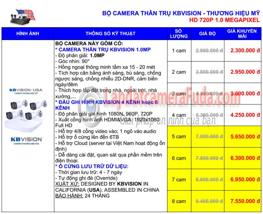 Nhà phân phối camera HIKVISION tại Tphcm và Hà Nội