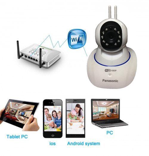 Camera Wifi (IP) Panasonic Xoay 360, HD 1080P